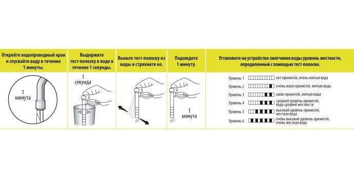 Измерить жесткость воды домашних условиях